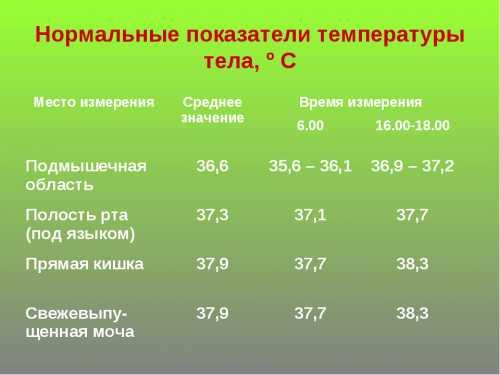 Какая температура для новорождённого нормальна: